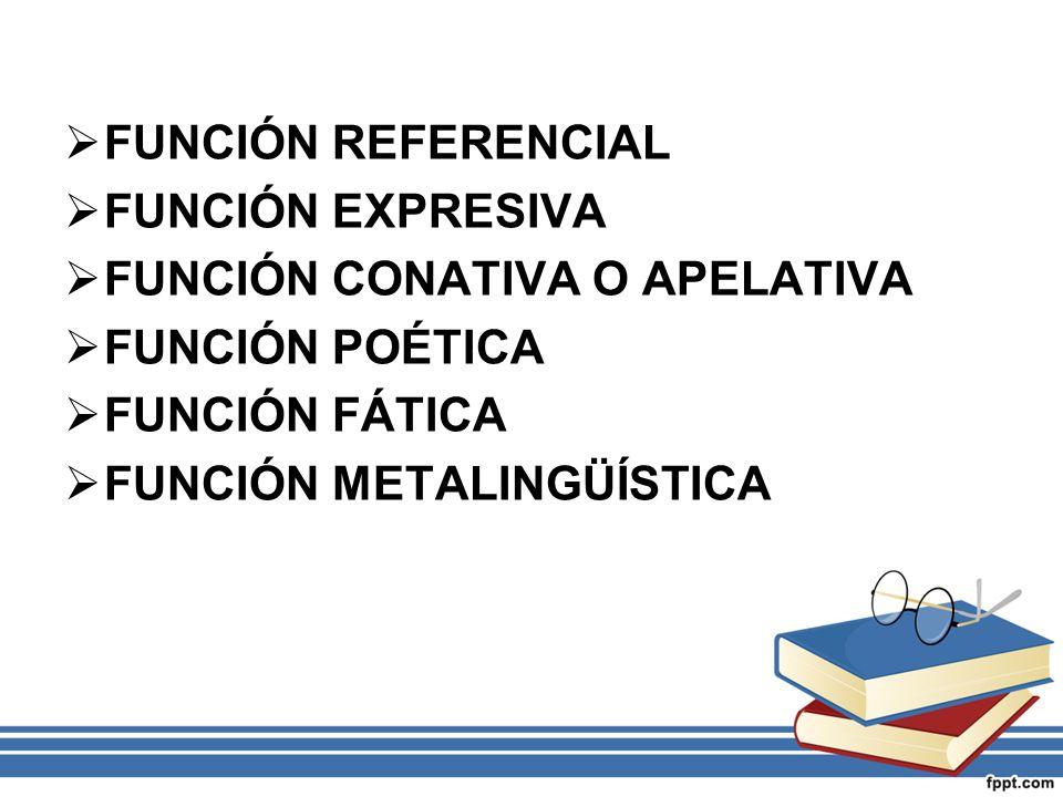 FUNCIÓN REFERENCIAL FUNCIÓN EXPRESIVA FUNCIÓN CONATIVA O APELATIVA FUNCIÓN POÉTICA FUNCIÓN FÁTICA FUNCIÓN METALINGÜÍSTICA