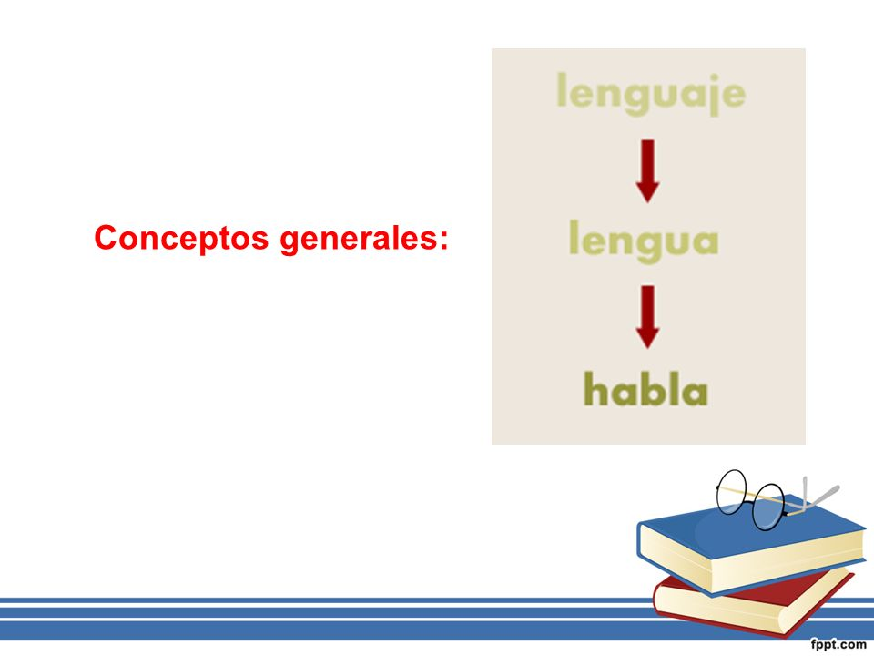 1.Lenguaje, lengua y habla.