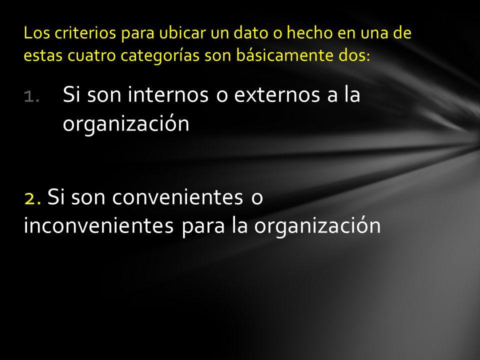 1.Si son internos o externos a la organización 2. Si son convenientes o inconvenientes para la organización Los criterios para ubicar un dato o hecho