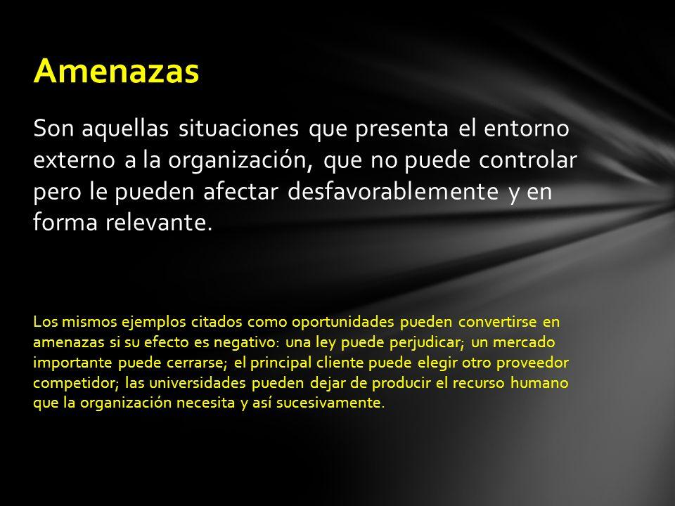 Son aquellas situaciones que presenta el entorno externo a la organización, que no puede controlar pero le pueden afectar desfavorablemente y en forma