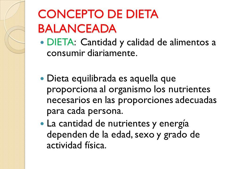 CONCEPTO DE DIETA BALANCEADA DIETA: Cantidad y calidad de alimentos a consumir diariamente. Dieta equilibrada es aquella que proporciona al organismo