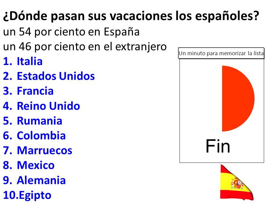 ¿Dónde pasan sus vacaciones los españoles.