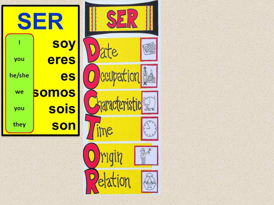 SER soy eres es somos sois son SER soy eres es somos sois son I you he/she we you they