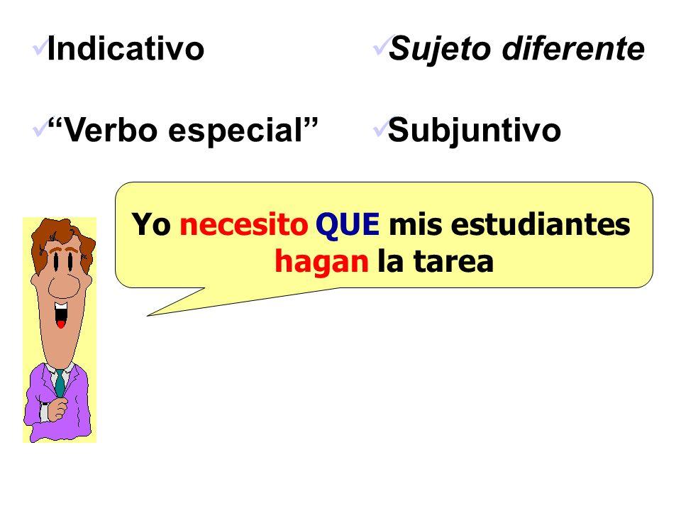 La Puerta al Subjuntivo: Para entrar en la puerta, se necesitan unas llaves importantes: un verbo especial dos cláusulas dos sujetos diferentes la palabra que