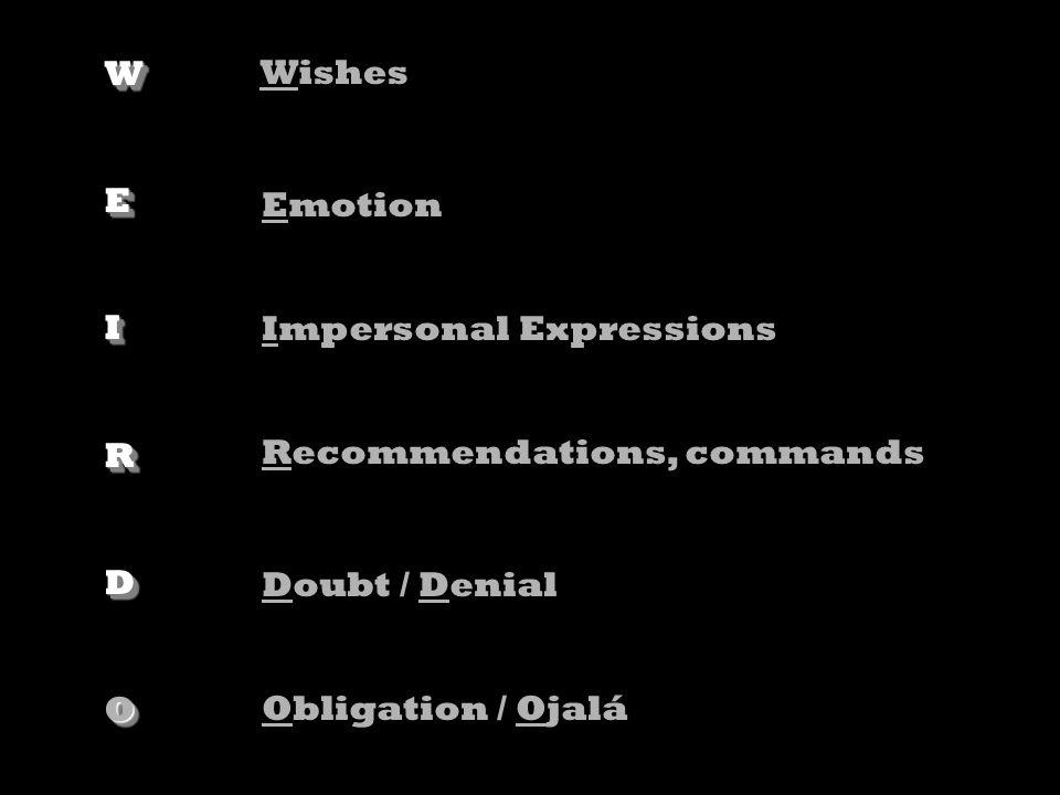 Emoción alegrarse de, tener miedo de, temer, gustar, molestar, etc… Influencia querer, requerer, desear, sugerir, pedir, preferir, necesitar, etc… Duda dudar, no creer, no pensar, no estar seguro de, negar, etc… Mandato Mandar, demandar, prohibir, etc…