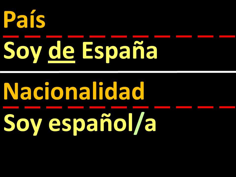 País Nacionalidad Soy de España Soy español/a