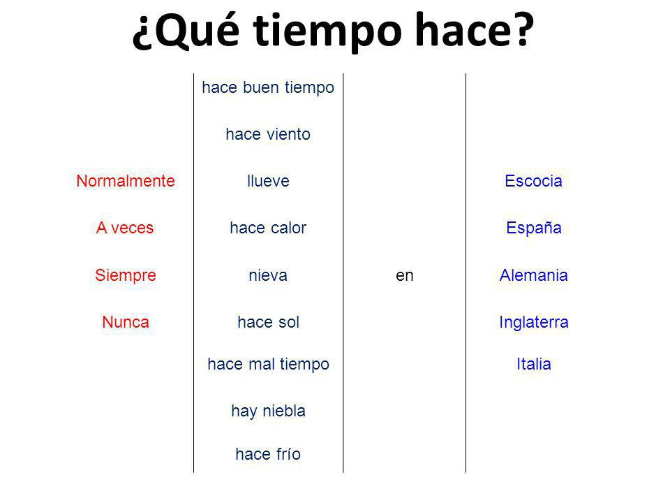 VOCABULARIO : H_y c_ _l_s n_b_s_s = there are cloudy skies H_y r_l_mp_g_s = there is lightening H_y ch_b_sc_s = there are rain showers S_ _mpr_ = always N_nc_ = never _ v_c_s =sometimes
