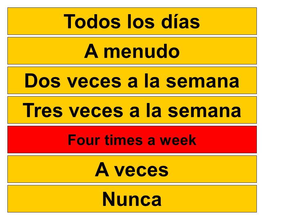 Todos los días A menudo Dos veces a la semana Tres veces a la semana Cuatro veces a la semana A veces Nunca Four times a week