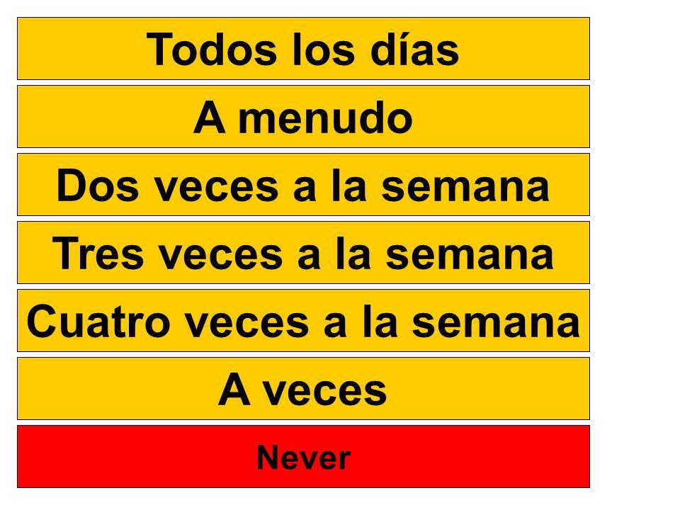 Todos los días A menudo Dos veces a la semana Tres veces a la semana Cuatro veces a la semana A veces Nunca Never