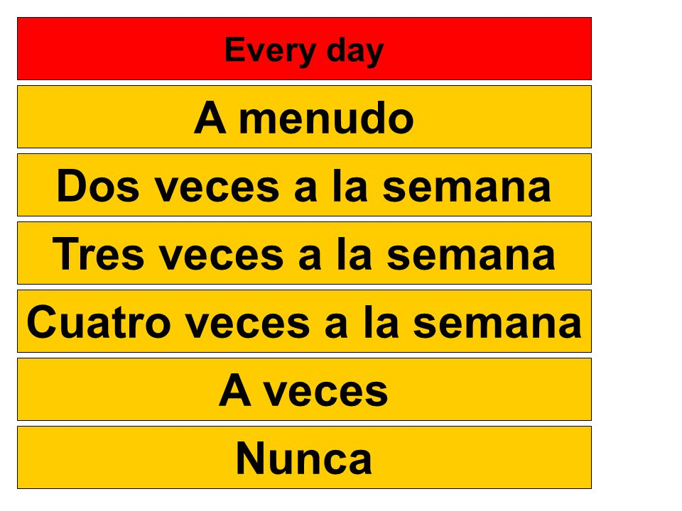 Nunca A veces A menudo Todos los días Dos veces a la semana Cuatro veces a la semana Tres veces a la semana Se puede Which of the words listed here means twice a week?
