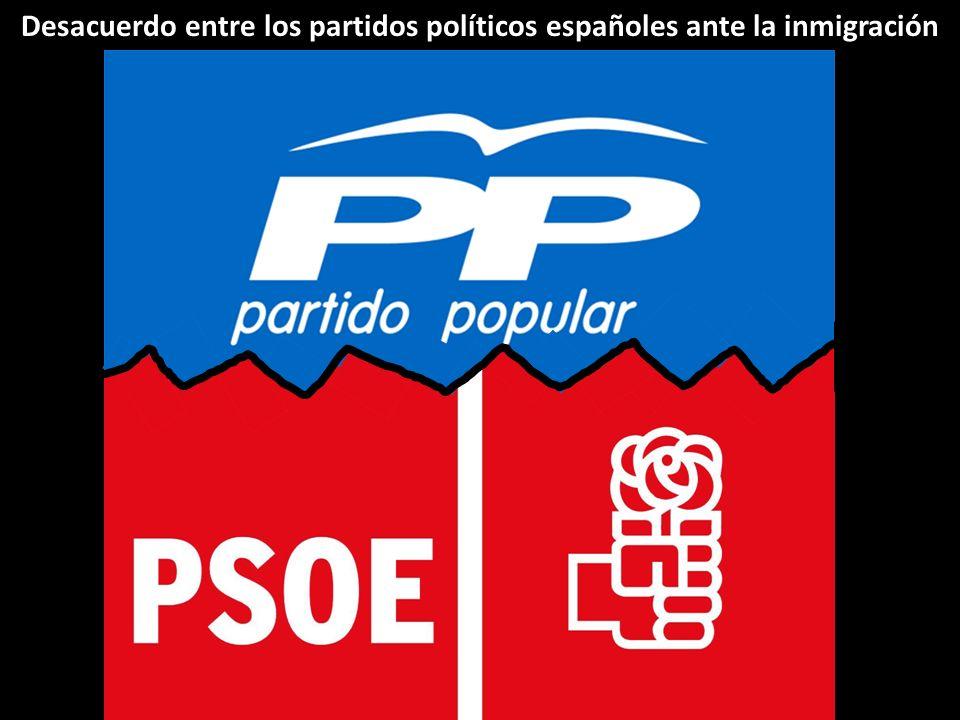 Desacuerdo entre los partidos políticos españoles ante la inmigración