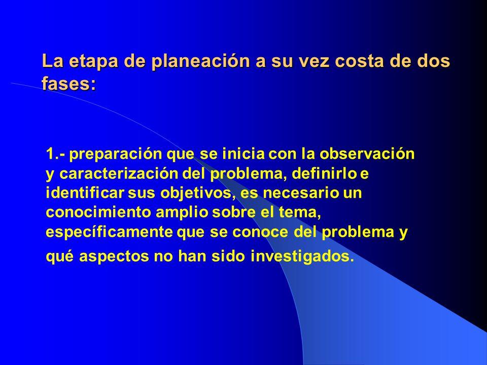 La etapa de planeación a su vez costa de dos fases: La etapa de planeación a su vez costa de dos fases: 1.- preparación que se inicia con la observaci
