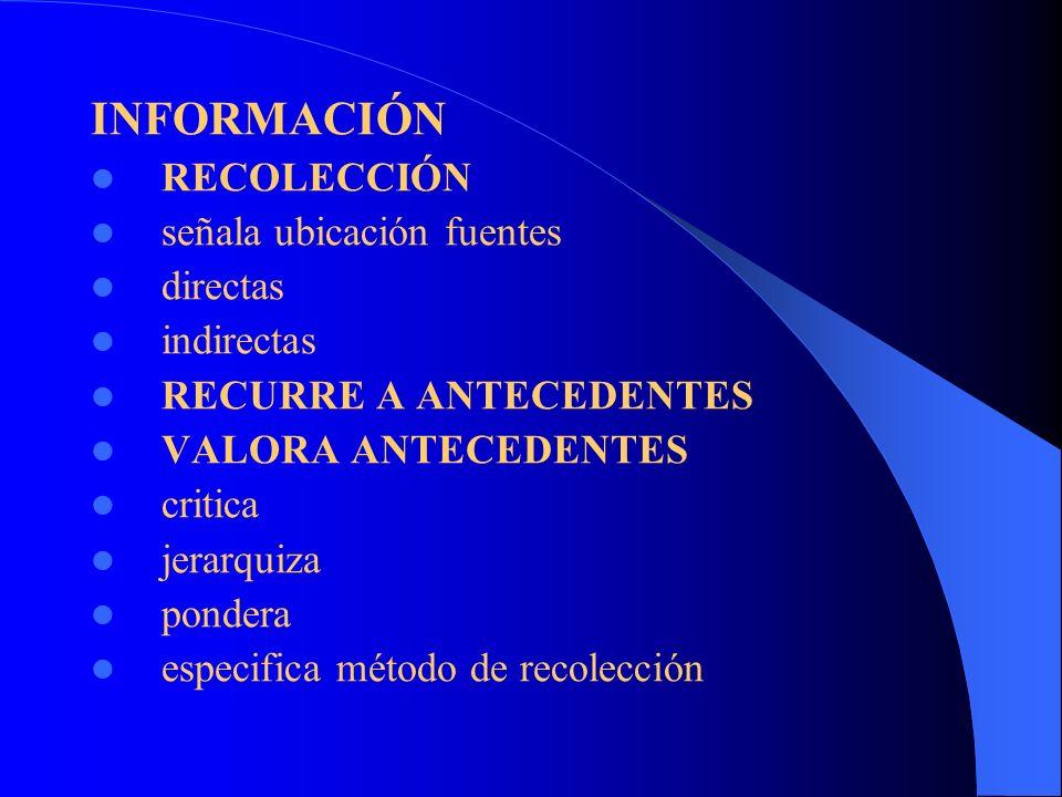 INFORMACIÓN RECOLECCIÓN señala ubicación fuentes directas indirectas RECURRE A ANTECEDENTES VALORA ANTECEDENTES critica jerarquiza pondera especifica