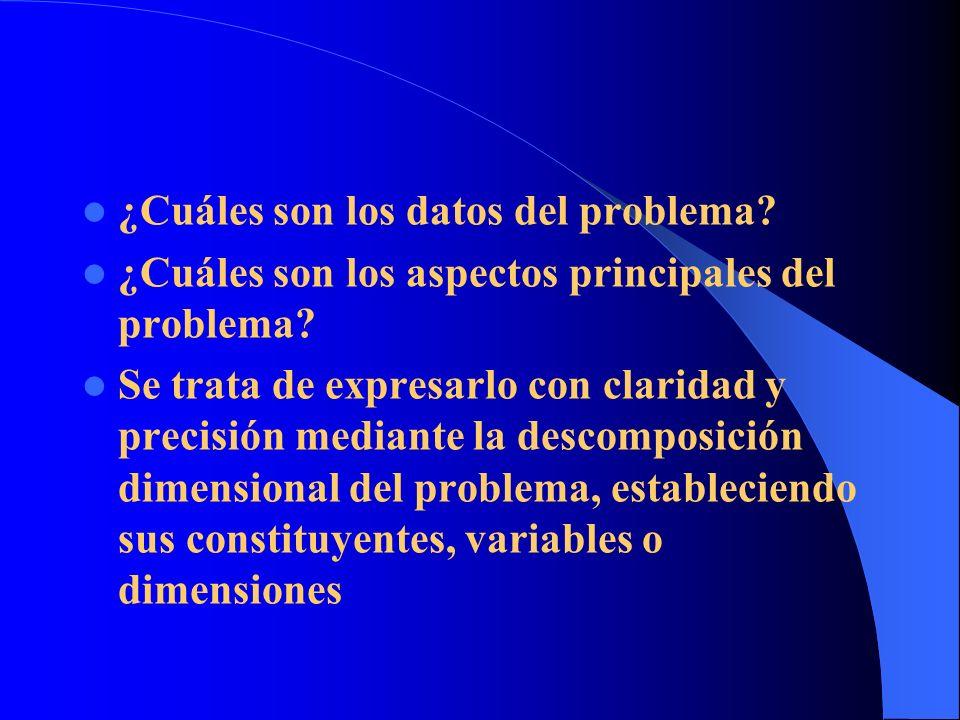 ¿Cuáles son los datos del problema? ¿Cuáles son los aspectos principales del problema? Se trata de expresarlo con claridad y precisión mediante la des