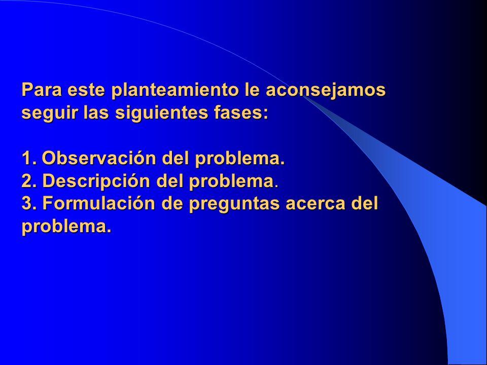 Para este planteamiento le aconsejamos seguir las siguientes fases: 1. Observación del problema. 2. Descripción del problema. 3. Formulación de pregun
