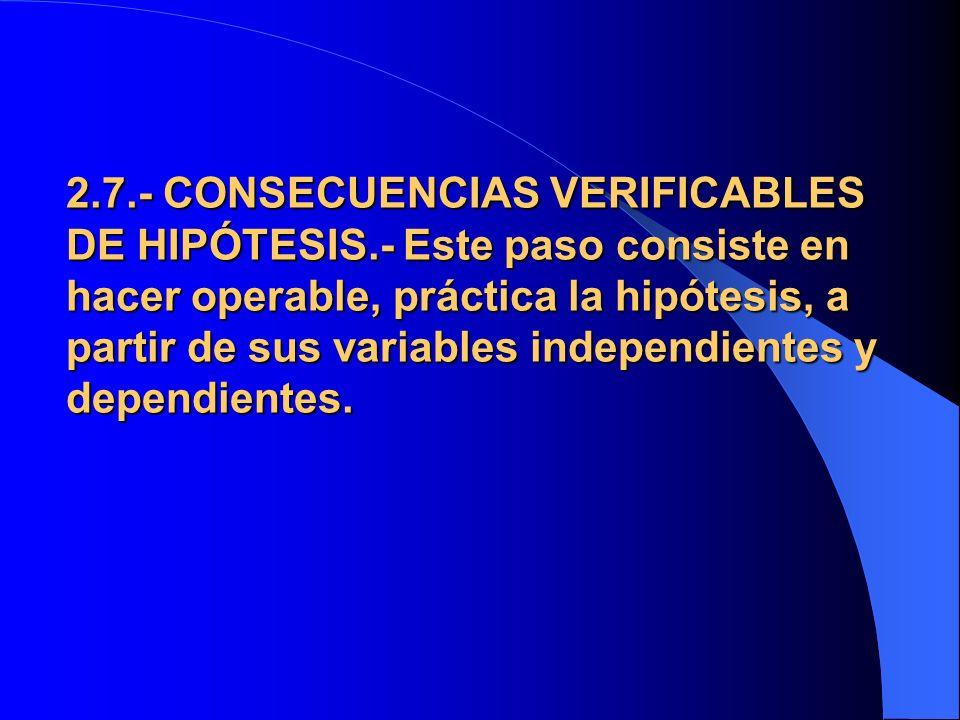 2.7.- CONSECUENCIAS VERIFICABLES DE HIPÓTESIS.- Este paso consiste en hacer operable, práctica la hipótesis, a partir de sus variables independientes