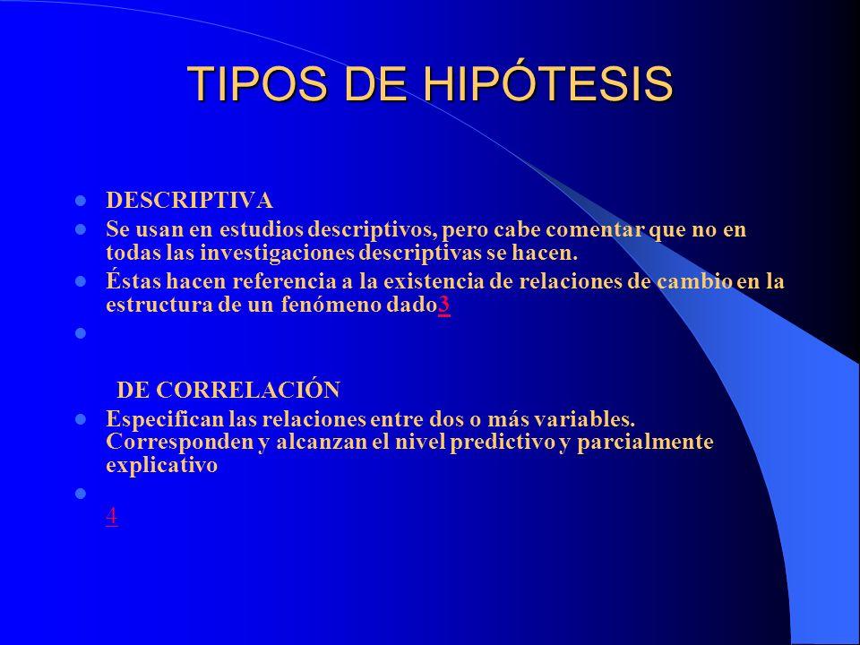 TIPOS DE HIPÓTESIS DESCRIPTIVA Se usan en estudios descriptivos, pero cabe comentar que no en todas las investigaciones descriptivas se hacen. Éstas h
