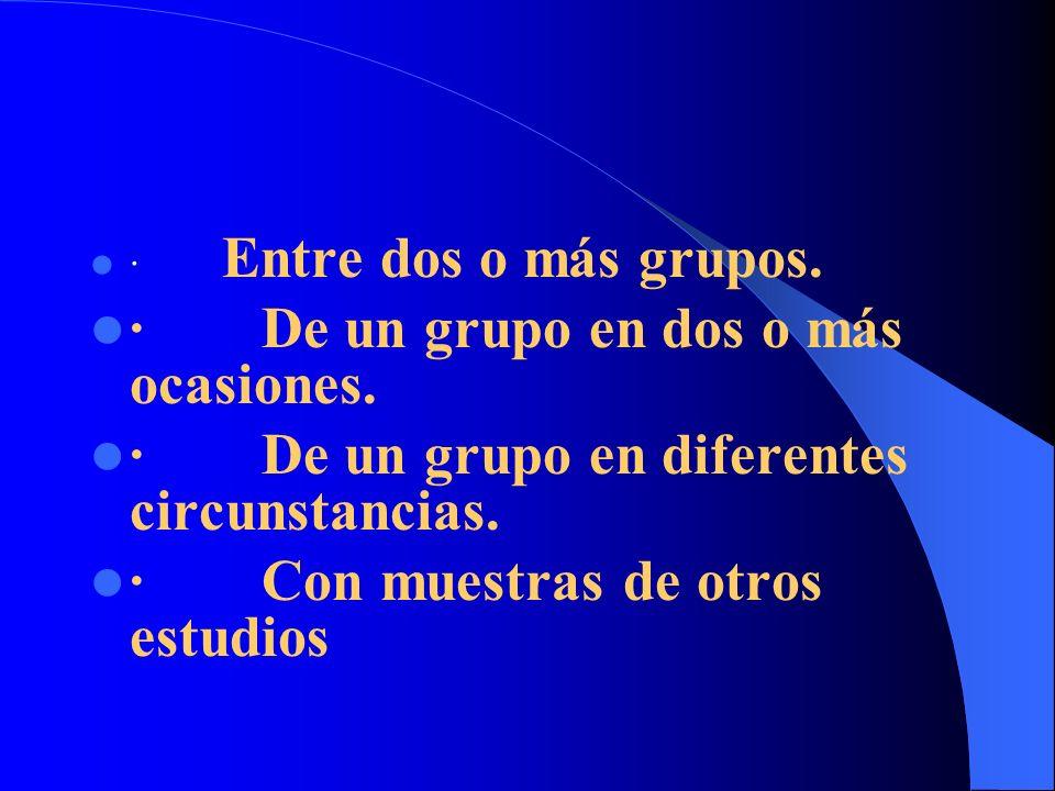 · Entre dos o más grupos. · De un grupo en dos o más ocasiones. · De un grupo en diferentes circunstancias. · Con muestras de otros estudios