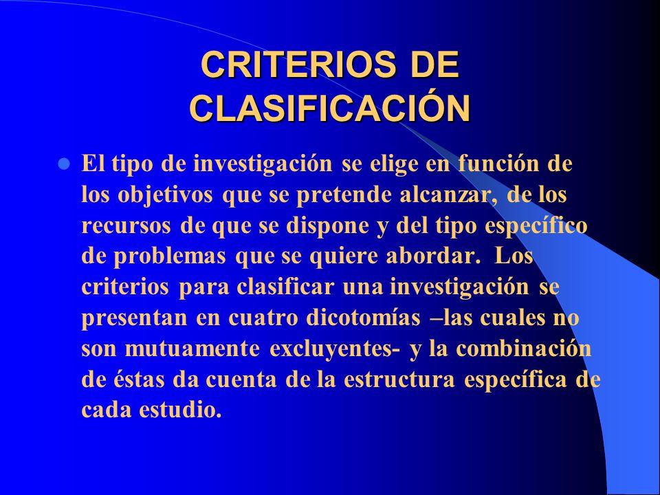 CRITERIOS DE CLASIFICACIÓN El tipo de investigación se elige en función de los objetivos que se pretende alcanzar, de los recursos de que se dispone y