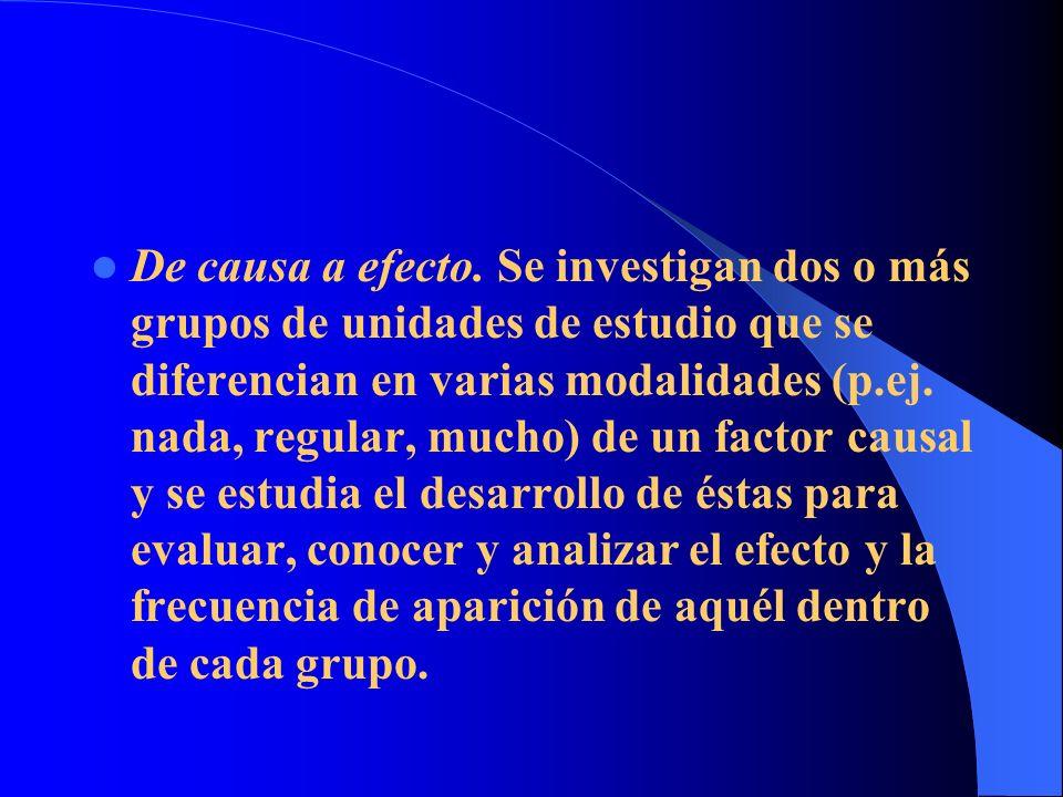 De causa a efecto. Se investigan dos o más grupos de unidades de estudio que se diferencian en varias modalidades (p.ej. nada, regular, mucho) de un f