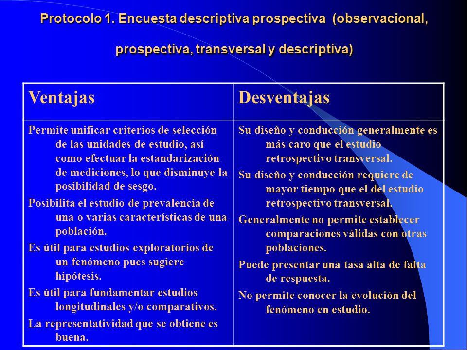 Protocolo 1. Encuesta descriptiva prospectiva (observacional, prospectiva, transversal y descriptiva) VentajasDesventajas Permite unificar criterios d