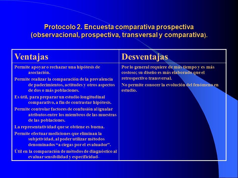 Protocolo 2. Encuesta comparativa prospectiva (observacional, prospectiva, transversal y comparativa ). VentajasDesventajas Permite apoyar o rechazar