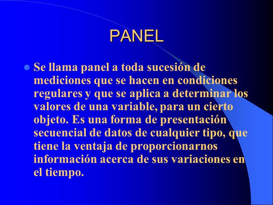 PANEL Se llama panel a toda sucesión de mediciones que se hacen en condiciones regulares y que se aplica a determinar los valores de una variable, par