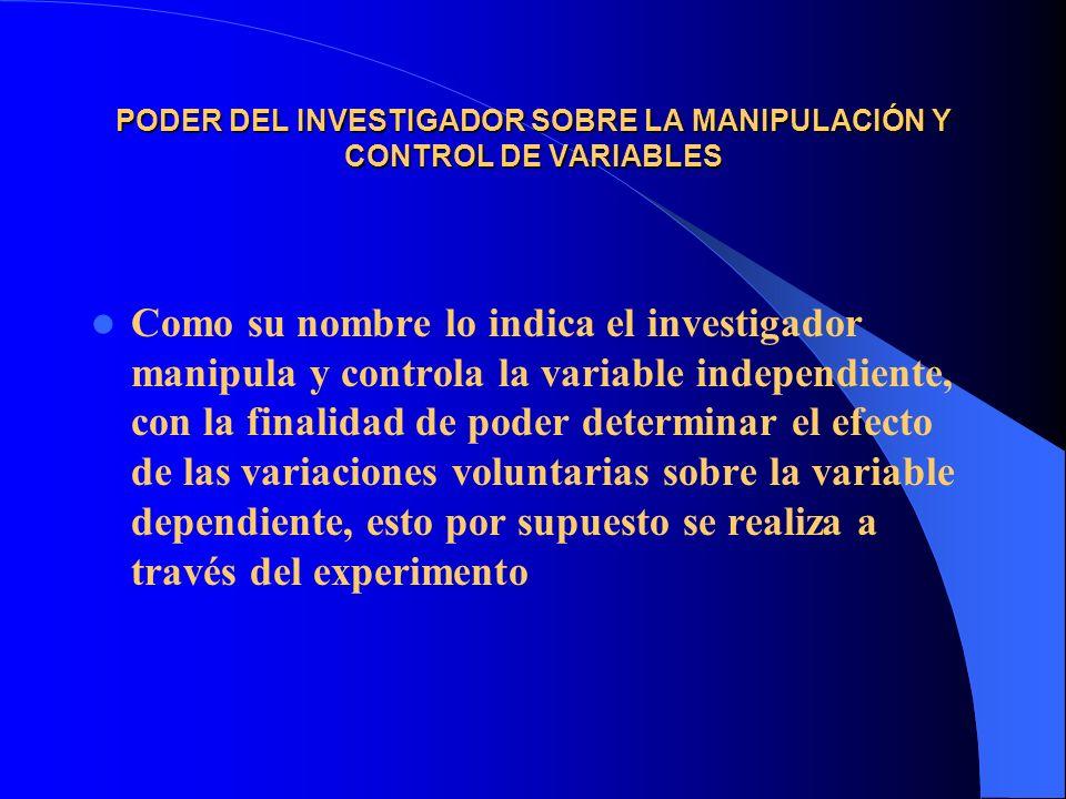 PODER DEL INVESTIGADOR SOBRE LA MANIPULACIÓN Y CONTROL DE VARIABLES Como su nombre lo indica el investigador manipula y controla la variable independi
