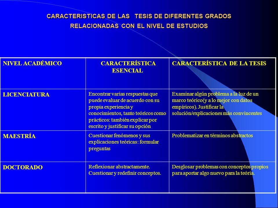 CARACTERISTICAS DE LAS TESIS DE DIFERENTES GRADOS RELACIONADAS CON EL NIVEL DE ESTUDIOS NIVEL ACADÉMICO CARACTERÍSTICA ESENCIAL CARACTERÍSTICA DE LA T