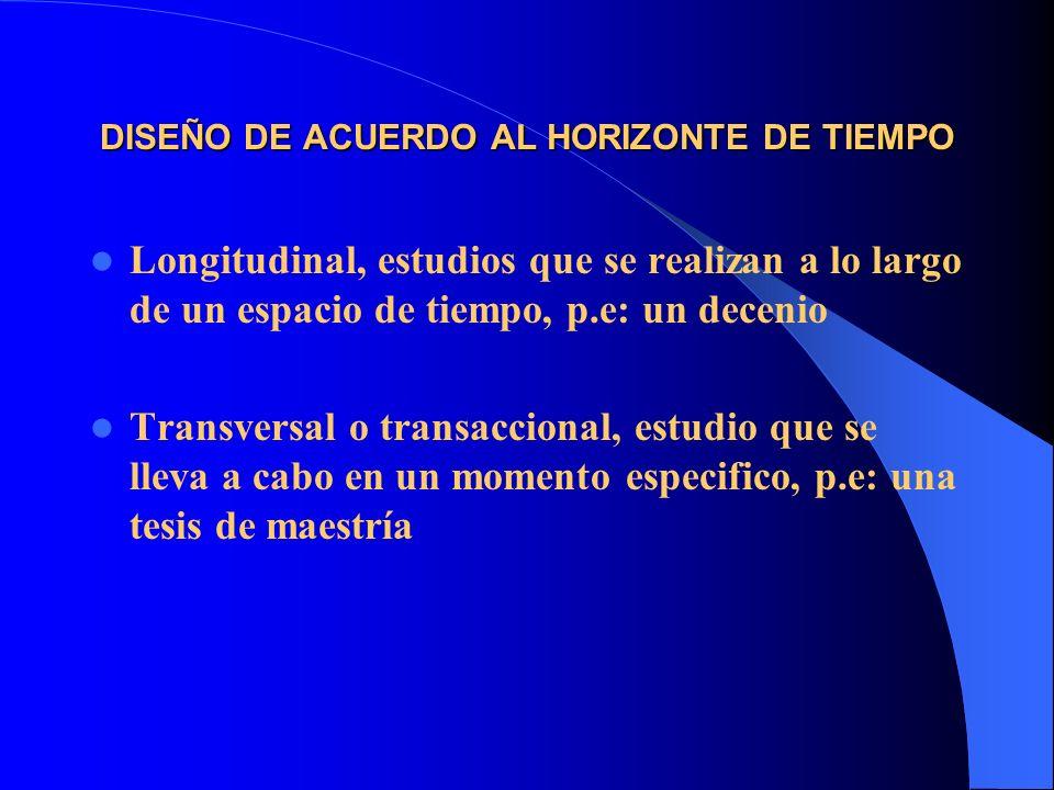 DISEÑO DE ACUERDO AL HORIZONTE DE TIEMPO Longitudinal, estudios que se realizan a lo largo de un espacio de tiempo, p.e: un decenio Transversal o tran