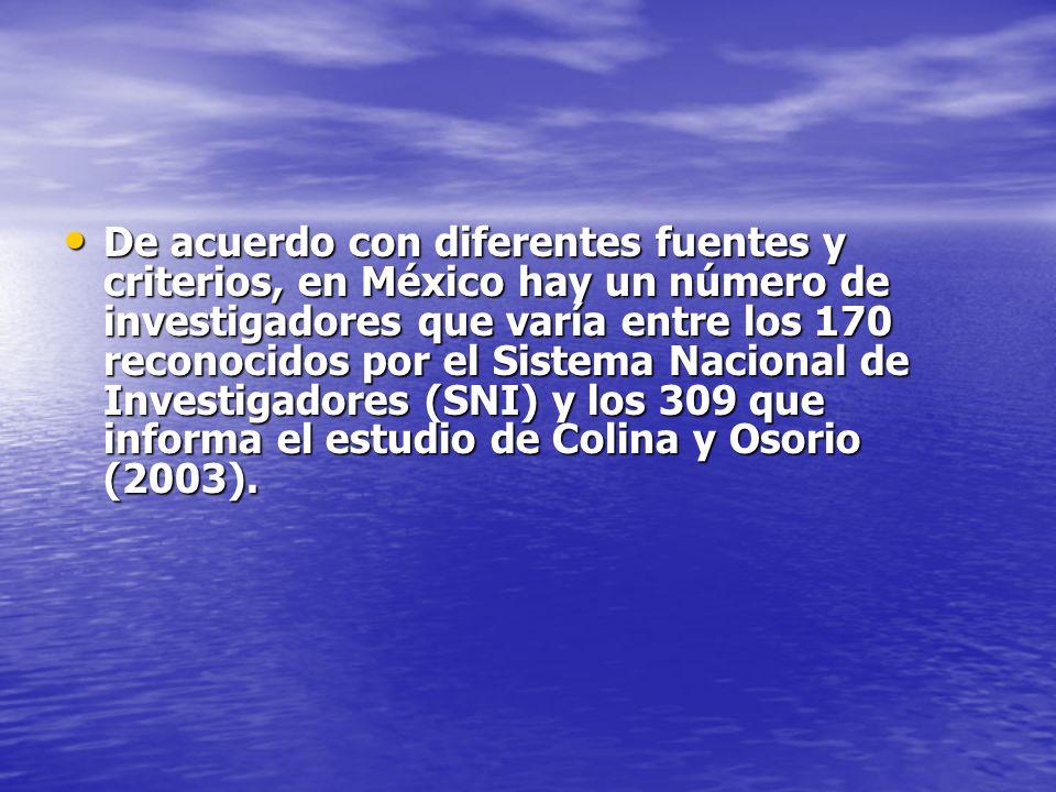 De acuerdo con diferentes fuentes y criterios, en México hay un número de investigadores que varía entre los 170 reconocidos por el Sistema Nacional d