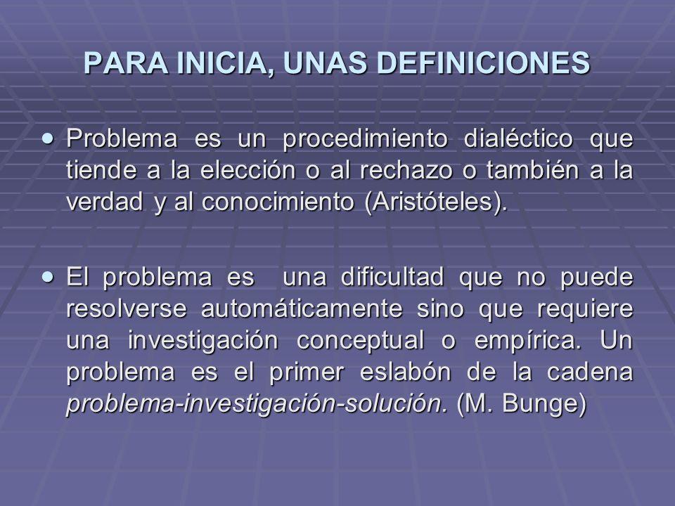 PARA INICIA, UNAS DEFINICIONES Problema es un procedimiento dialéctico que tiende a la elección o al rechazo o también a la verdad y al conocimiento (
