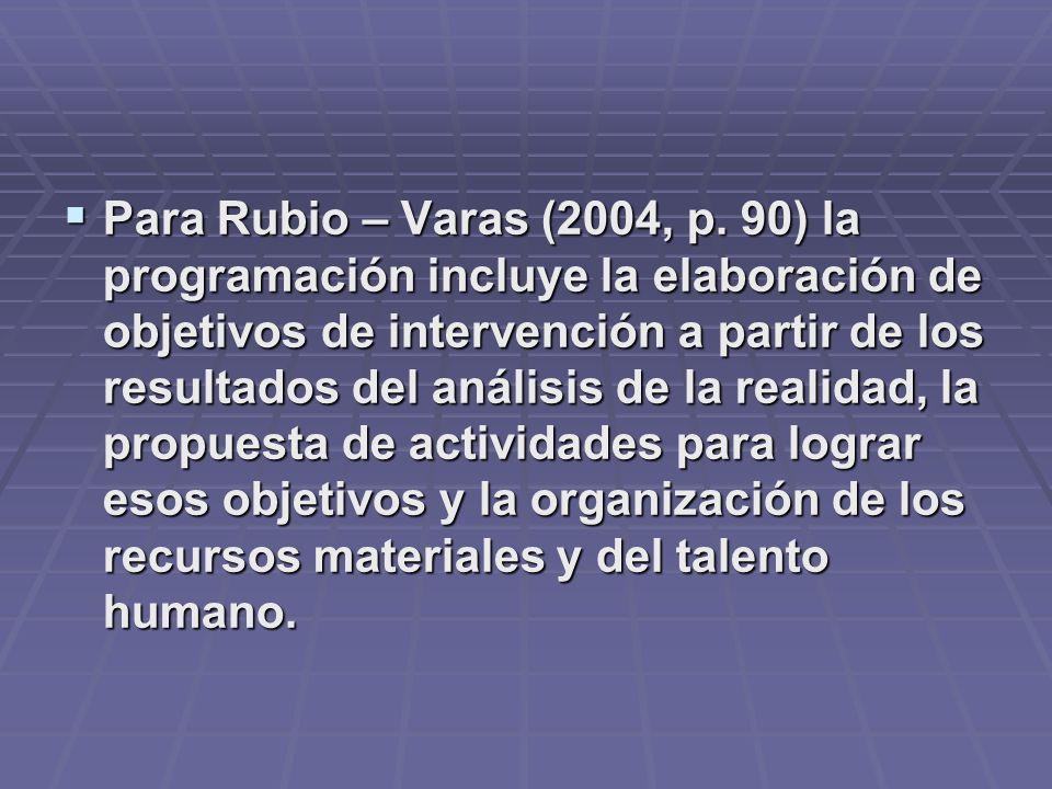 Para Rubio – Varas (2004, p. 90) la programación incluye la elaboración de objetivos de intervención a partir de los resultados del análisis de la rea