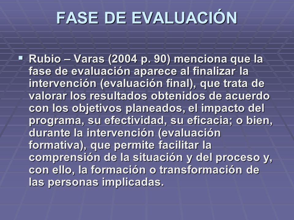 FASE DE EVALUACIÓN Rubio – Varas (2004 p. 90) menciona que la fase de evaluación aparece al finalizar la intervención (evaluación final), que trata de