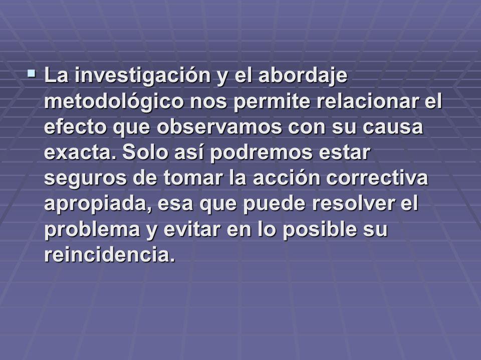 FASE DE EJECUCIÓN E INTERVENCIÓN Consiste en realizar, intervenir o ejecutar lo que anteriormente se ha planeado de acuerdo con los resultados obtenidos en la investigación.