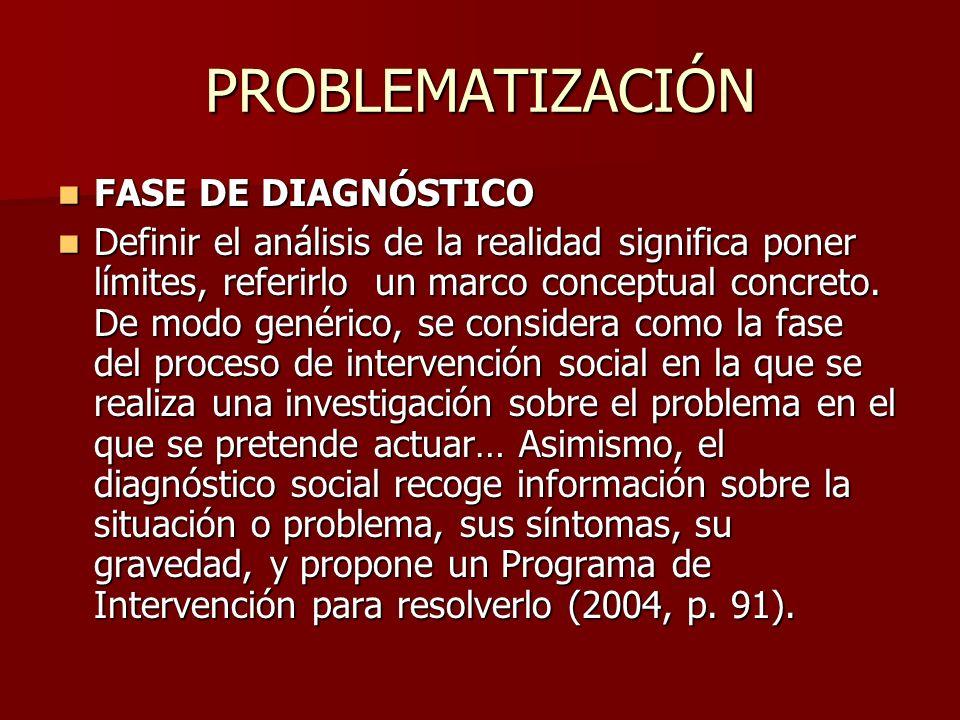 PROBLEMATIZACIÓN FASE DE DIAGNÓSTICO FASE DE DIAGNÓSTICO Definir el análisis de la realidad significa poner límites, referirlo un marco conceptual con
