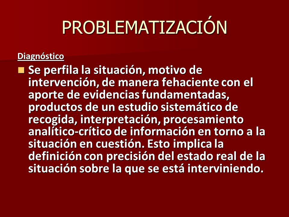 PROBLEMATIZACIÓN Diagnóstico Se perfila la situación, motivo de intervención, de manera fehaciente con el aporte de evidencias fundamentadas, producto