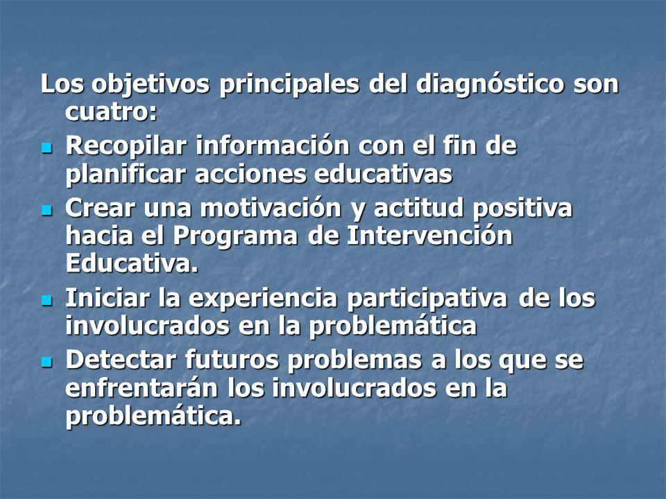 Los objetivos principales del diagnóstico son cuatro: Recopilar información con el fin de planificar acciones educativas Recopilar información con el