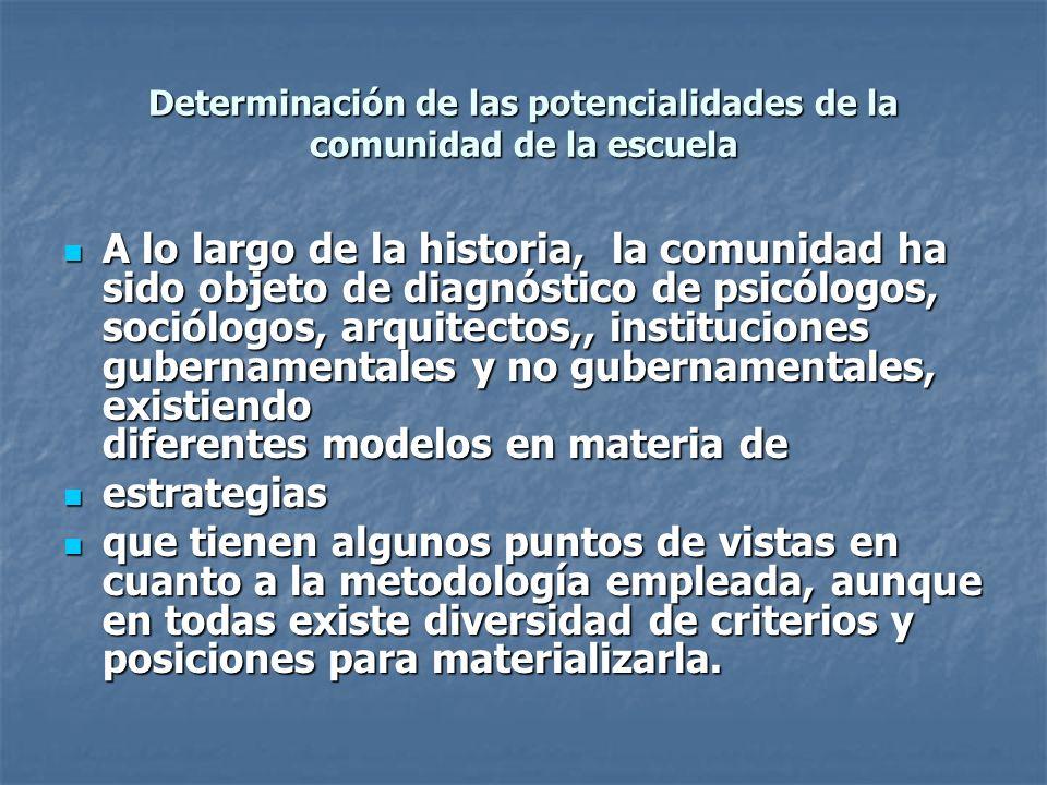 Determinación de las potencialidades de la comunidad de la escuela A lo largo de la historia, la comunidad ha sido objeto de diagnóstico de psicólogos