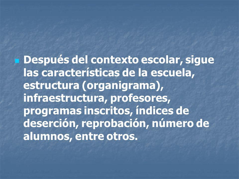 Después del contexto escolar, sigue las características de la escuela, estructura (organigrama), infraestructura, profesores, programas inscritos, índ