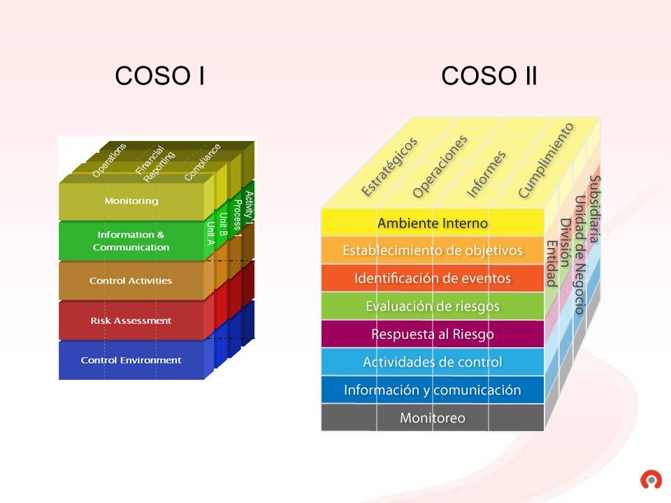 MEYCOR COSO AG - Solución integral