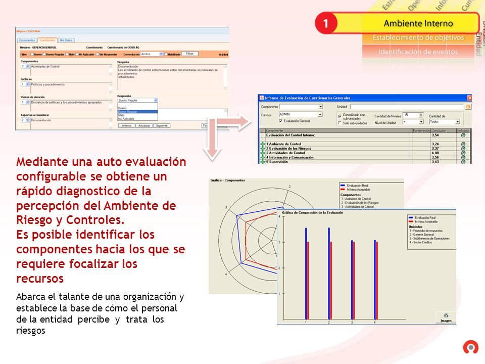 Cuentas Corrientes Hipotecas Bca MinoristaTarjetas de Crédito Mapa Gral.