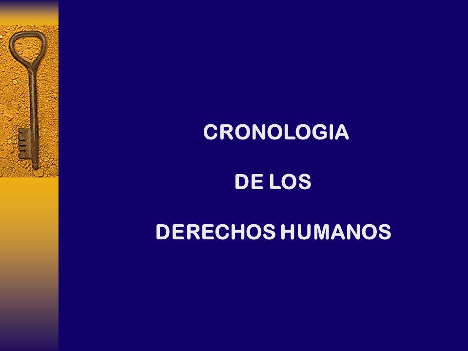 CRONOLOGIA DE LOS DERECHOS HUMANOS