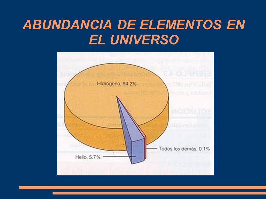ABUNDANCIA DE ELEMENTOS EN EL UNIVERSO