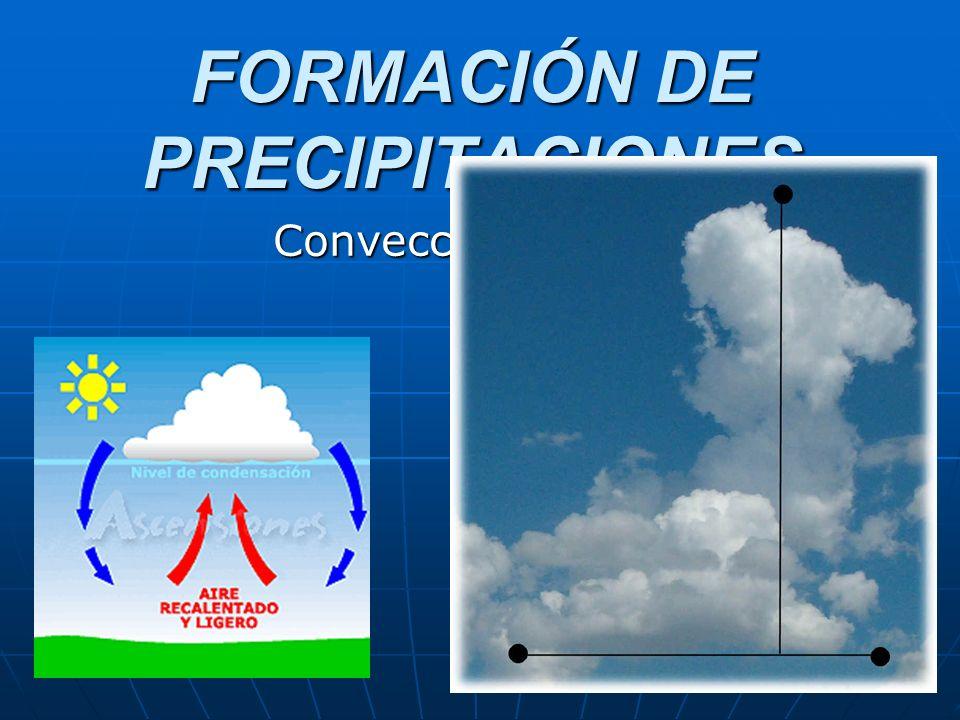 FORMACIÓN DE PRECIPITACIONES Convección térmica