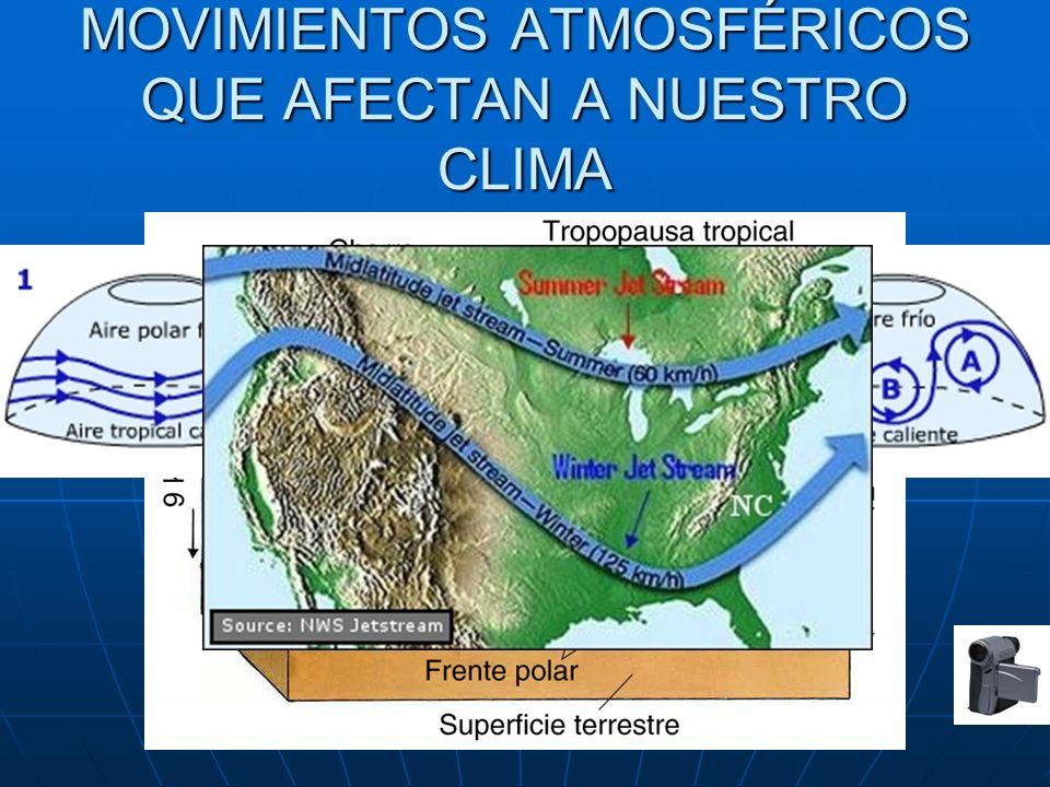 MOVIMIENTOS ATMOSFÉRICOS QUE AFECTAN A NUESTRO CLIMA