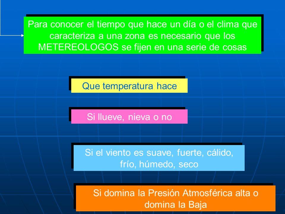 Para conocer el tiempo que hace un día o el clima que caracteriza a una zona es necesario que los METEREOLOGOS se fijen en una serie de cosas Que temperatura hace Si llueve, nieva o no Si el viento es suave, fuerte, cálido, frío, húmedo, seco Si domina la Presión Atmosférica alta o domina la Baja