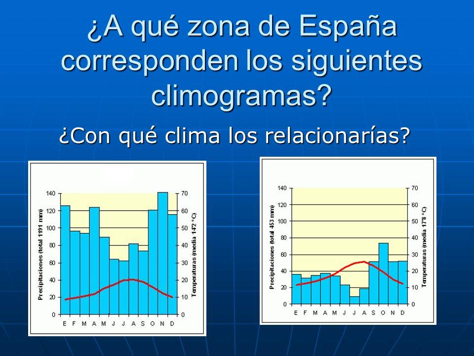 ¿A qué zona de España corresponden los siguientes climogramas ¿Con qué clima los relacionarías