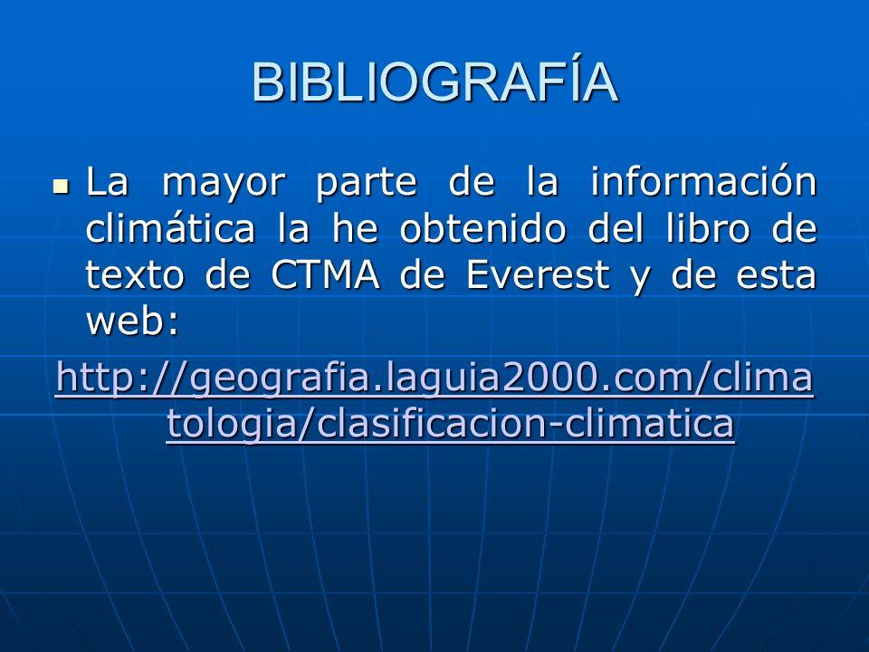 BIBLIOGRAFÍA La mayor parte de la información climática la he obtenido del libro de texto de CTMA de Everest y de esta web: La mayor parte de la información climática la he obtenido del libro de texto de CTMA de Everest y de esta web: http://geografia.laguia2000.com/clima tologia/clasificacion-climatica http://geografia.laguia2000.com/clima tologia/clasificacion-climatica
