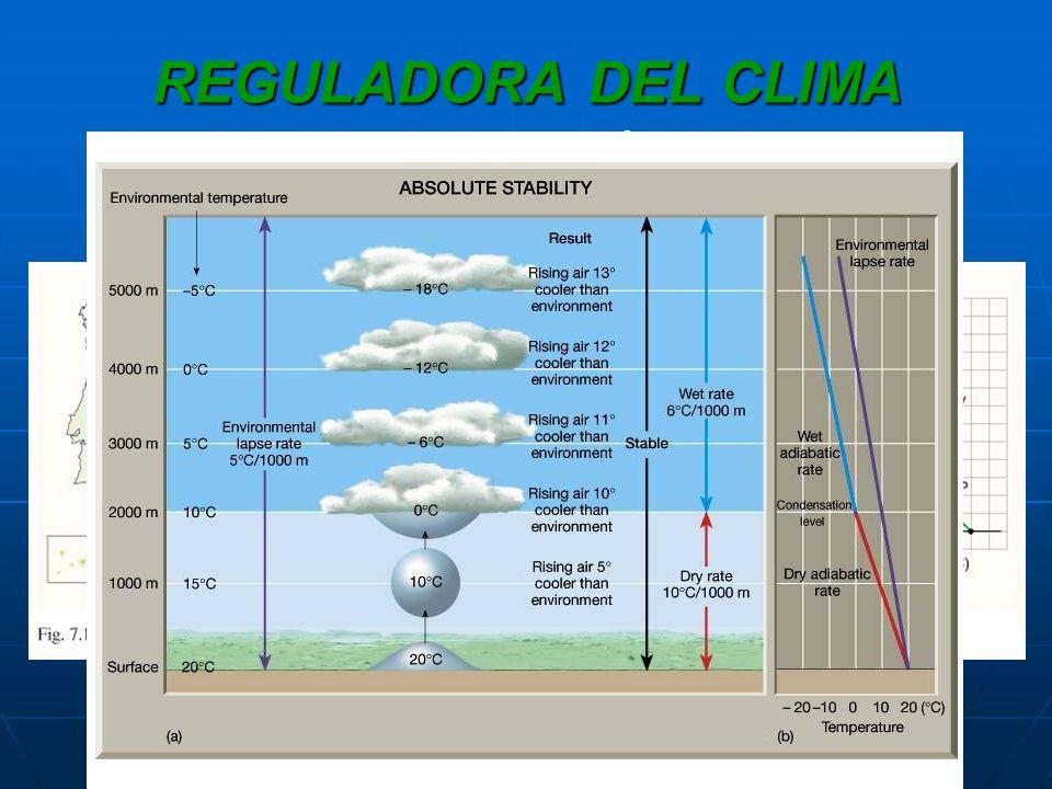 EJERCICIO Una masa de aire a 20 ºC y 12,5 g/m3 de humedad, situada a 100 m de altura sobre el nivel del mar, se ve obligada a ascender verticalmente para atravesar una cadena montañosa de 1.600 m de altura.